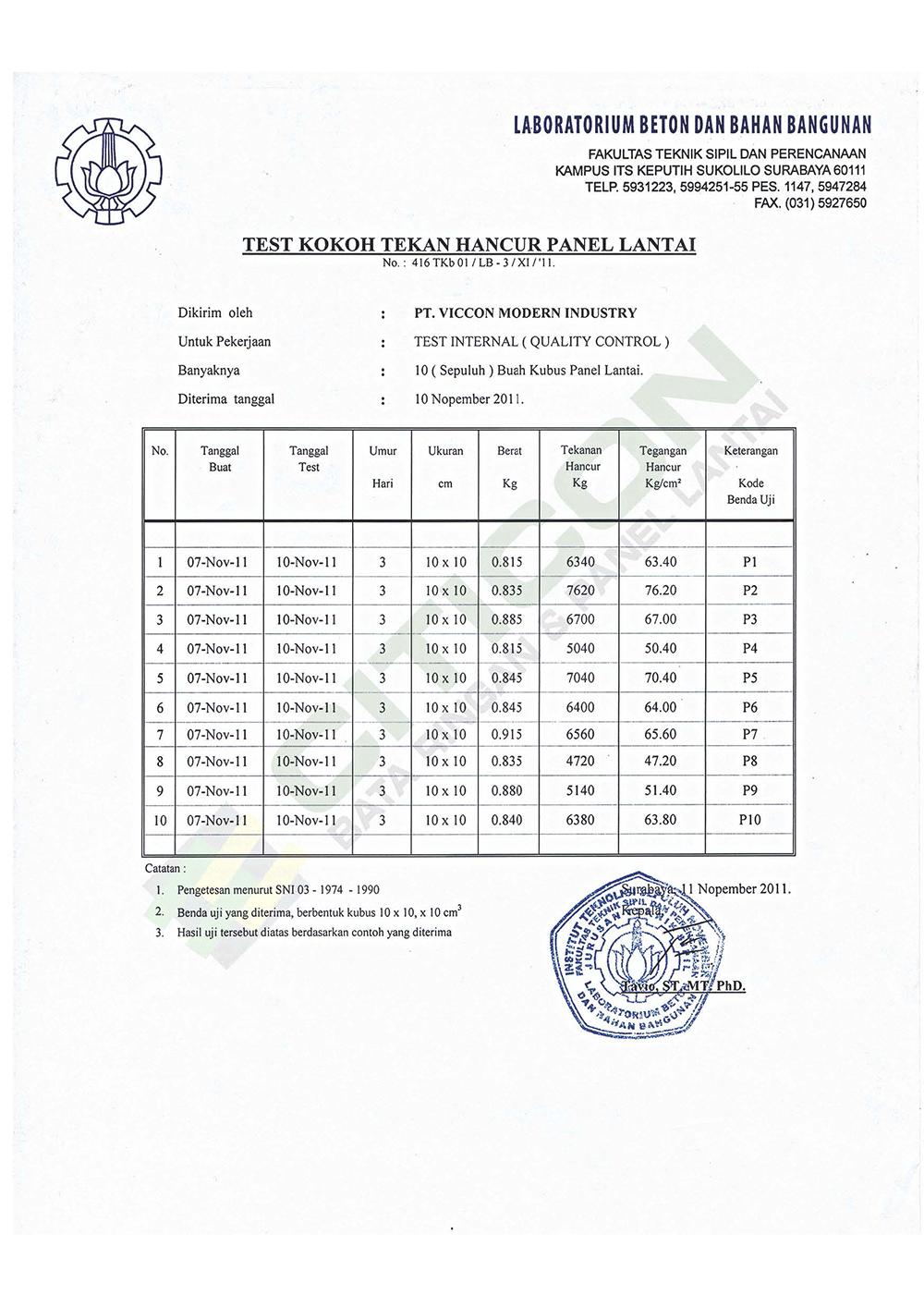 sertifikat dan tes uji